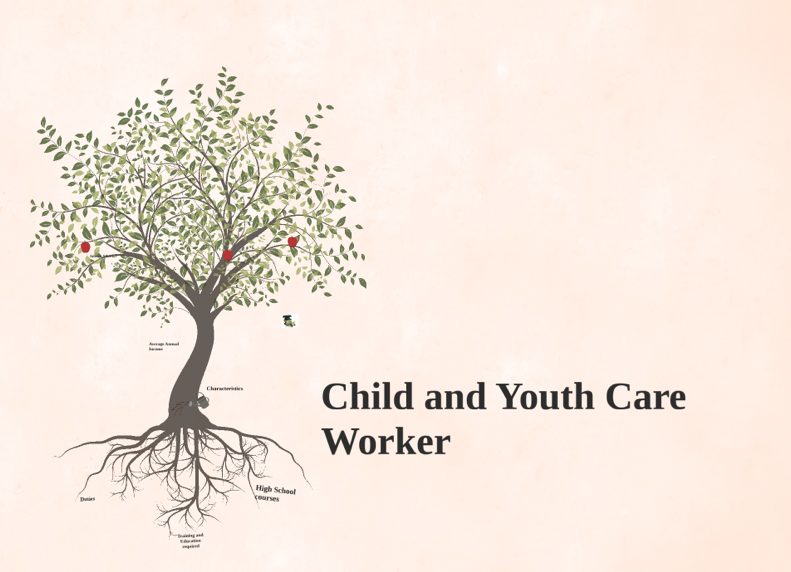 Job Opening – Director for Youth and Children at First Presbyterian Church Durango